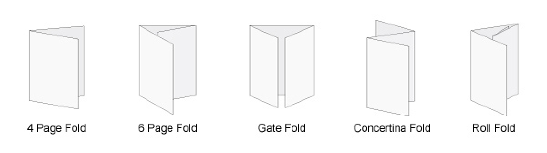 Image for Folding types
